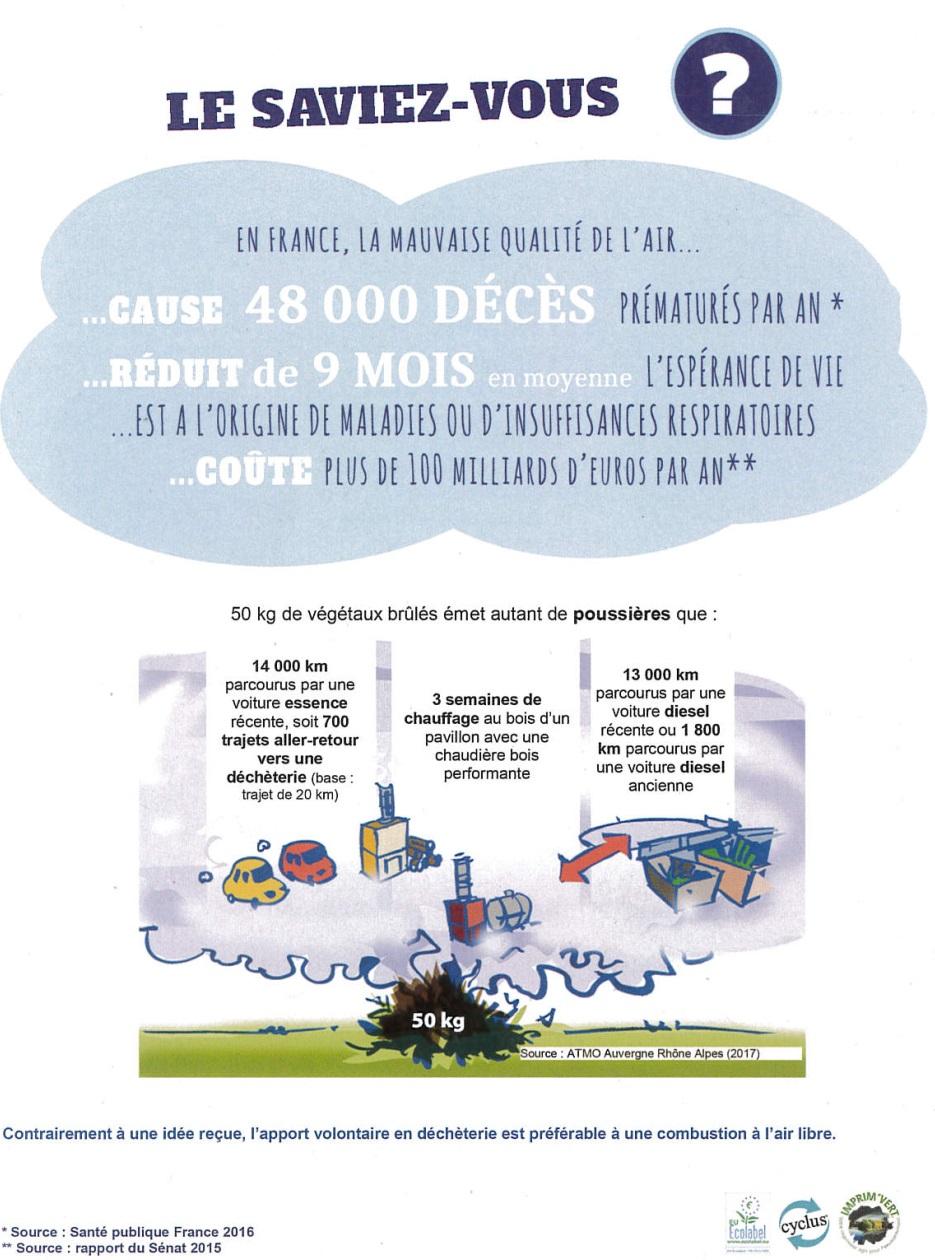 20180918 interdiction brulage dechet vert fiche p2