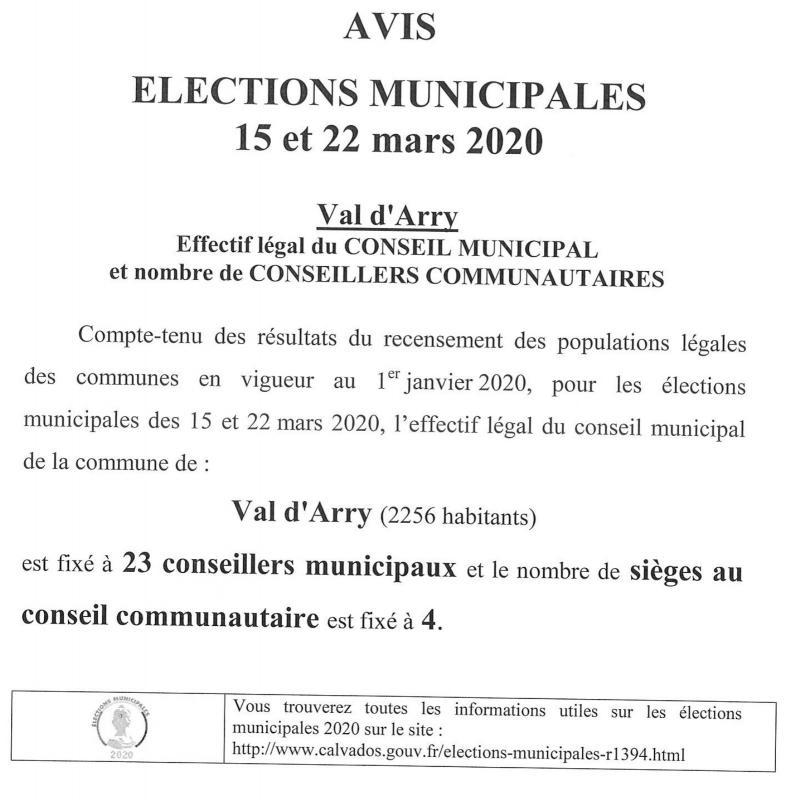 Avis elections municipales
