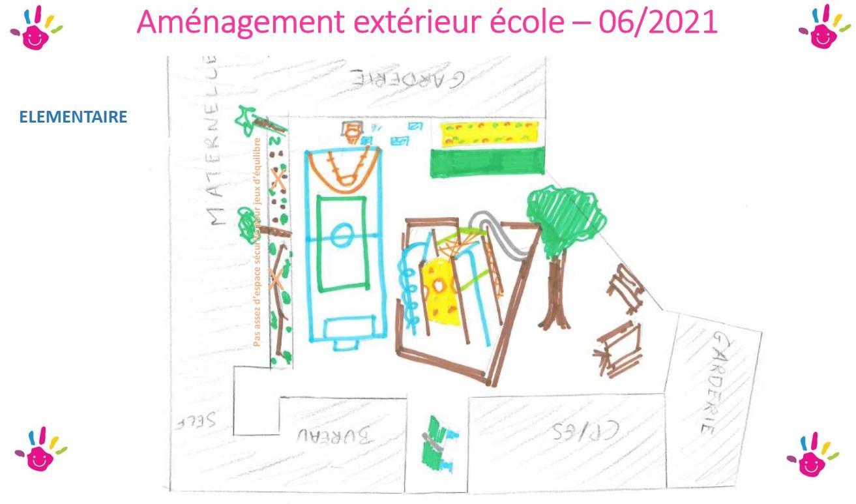 Presentation projet enfants 072021 specification pour la cour des elementaires