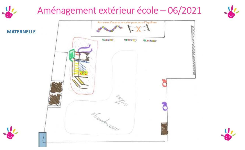 Presentation projet enfants 072021 specification pour la cour des maternelles
