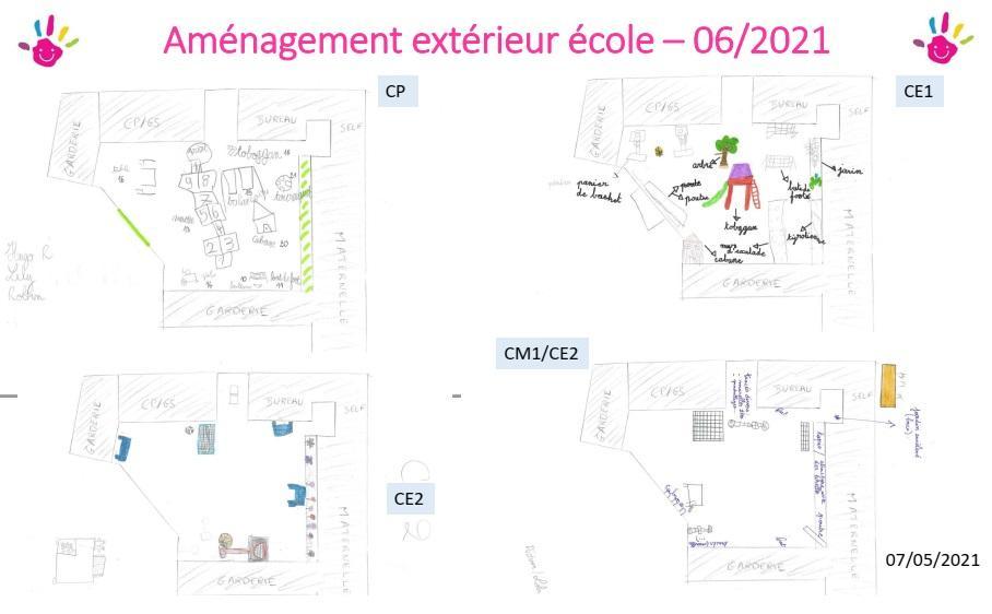Presentation projet enfants 072021 visions des elementaires