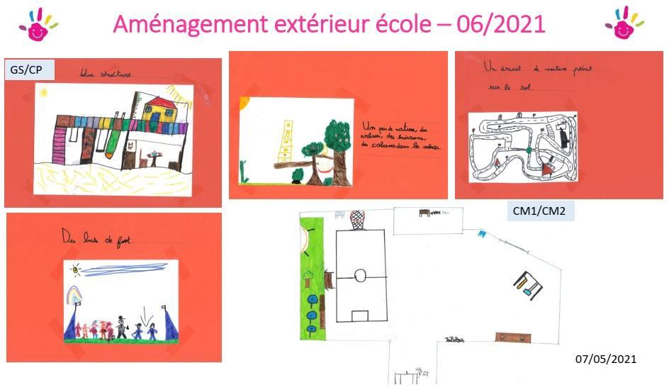 Presentation projet enfants 072021 visions des maternelles